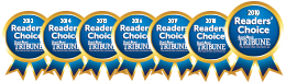2013. 2014. 2015. 2016. 2017. 2018. 2019. Readers' Choice Best Financial Institution Awards
